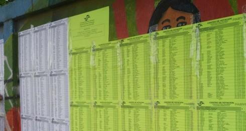 padrón electoral, Nicaragua, elecciones en Nicaragua